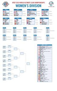 Womens-WUCC-Final3
